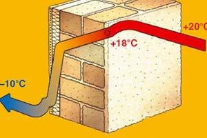 Теплотехнический расчет для отопления загородного дома